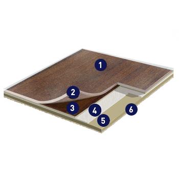 Product-construction-Tarabus-Gaya